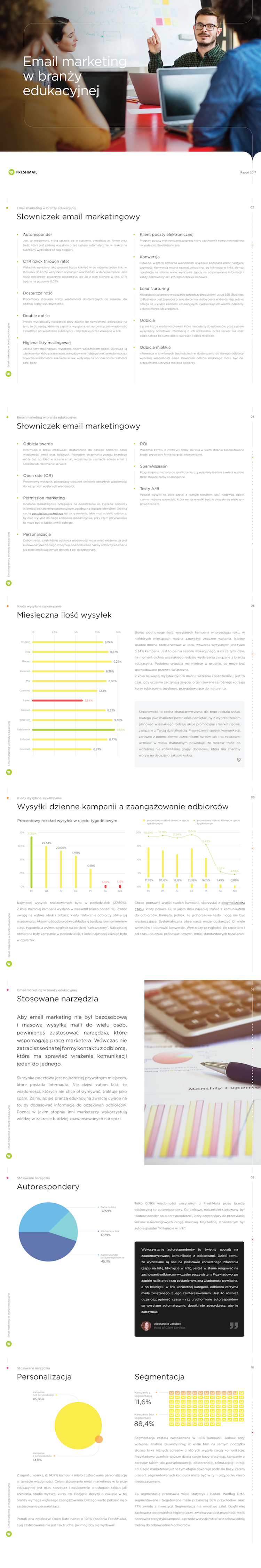 fm_infografika_email_marketing_w_liczbach_2017_1_640px